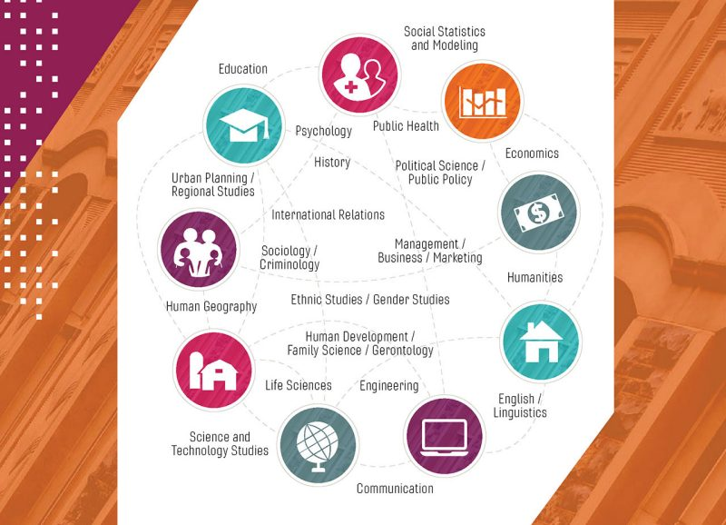 ISCE Graphic Showing Interdisciplinary Focus of the Institute